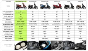 piaggio-medley-specifications-medium